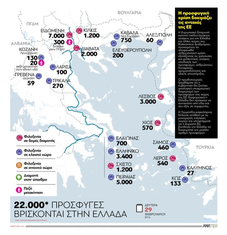 χαρτης προσφυγικού
